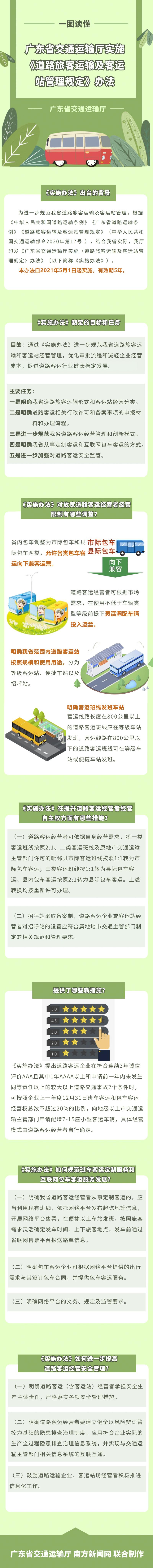 一图读懂广东省交通运输厅实施《道路旅客运输及客运站管理规定》办法.jpg